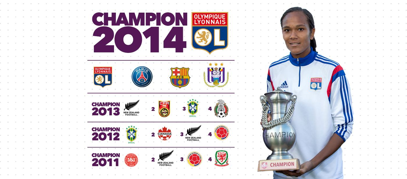 champion_woman